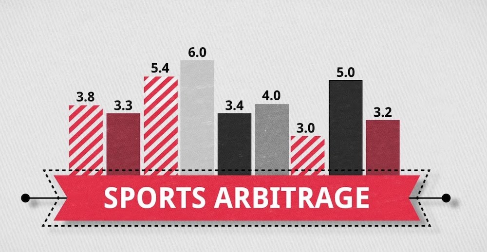 Arbitrage betting: myth or the best-kept secret in betting?