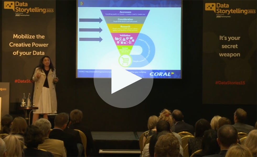 How bookmaker coral uses social & personalisation to improve customer experience – econsultancy broader content strategy, we also