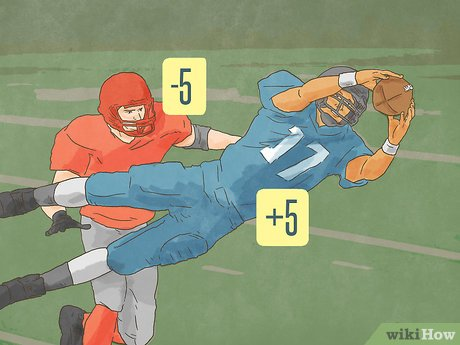 How to bet on sports (with pictures) - wikihow Point spreads help