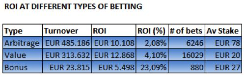 Trademate sports - arbitrage betting or value betting? other bet has vanished